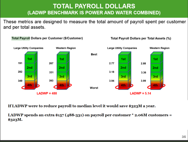 payrollpercustomer